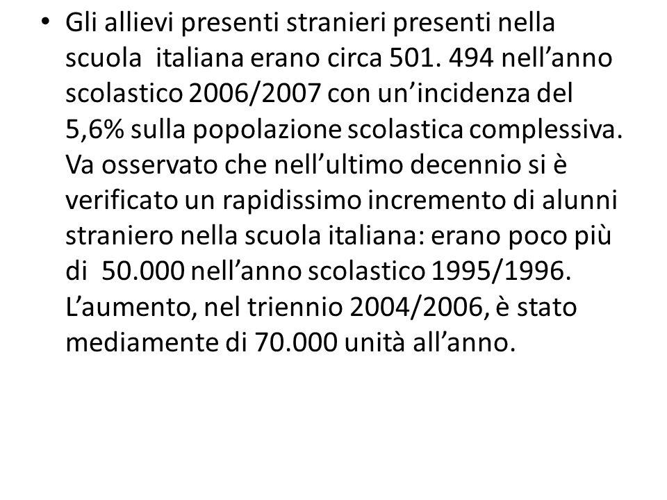 Gli allievi presenti stranieri presenti nella scuola italiana erano circa 501. 494 nellanno scolastico 2006/2007 con unincidenza del 5,6% sulla popola