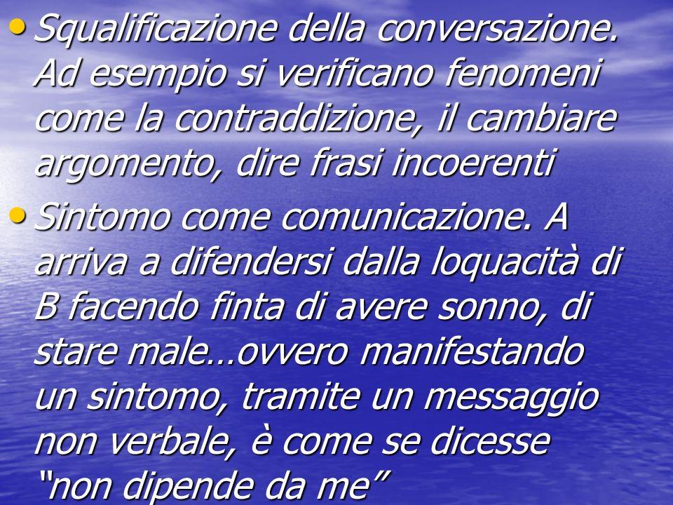 Squalificazione della conversazione. Ad esempio si verificano fenomeni come la contraddizione, il cambiare argomento, dire frasi incoerenti Squalifica