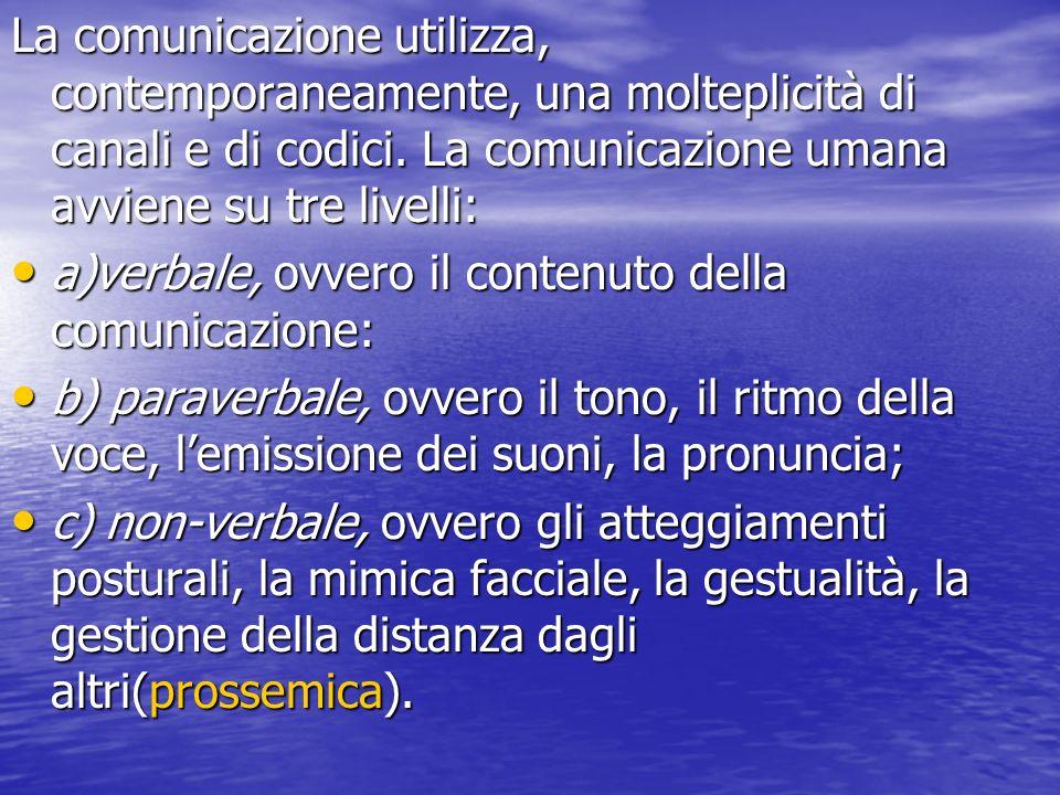 La comunicazione utilizza, contemporaneamente, una molteplicità di canali e di codici.