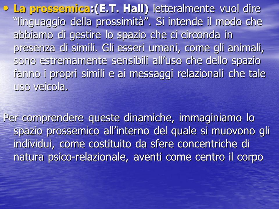 La prossemica:(E.T. Hall) letteralmente vuol dire linguaggio della prossimità. Si intende il modo che abbiamo di gestire lo spazio che ci circonda in