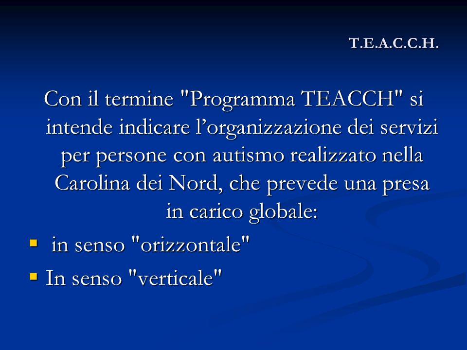 T.E.A.C.C.H. Con il termine