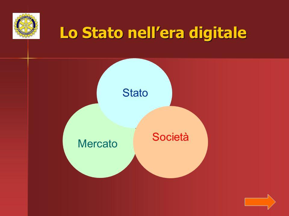 24 Mercato Stato Società Lo Stato nellera digitale