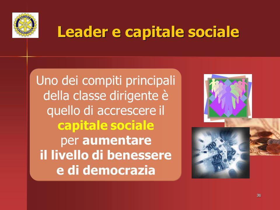 31 Leader e capitale sociale Uno dei compiti principali della classe dirigente è quello di accrescere il capitale sociale per aumentare il livello di benessere e di democrazia