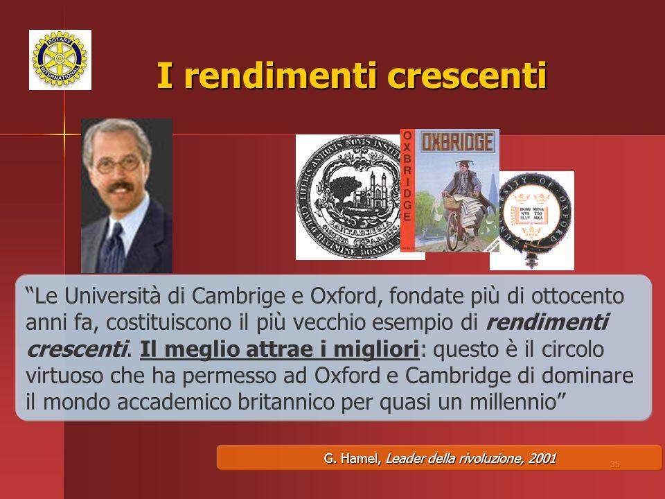 35 I rendimenti crescenti Le Università di Cambrige e Oxford, fondate più di ottocento anni fa, costituiscono il più vecchio esempio di rendimenti crescenti.