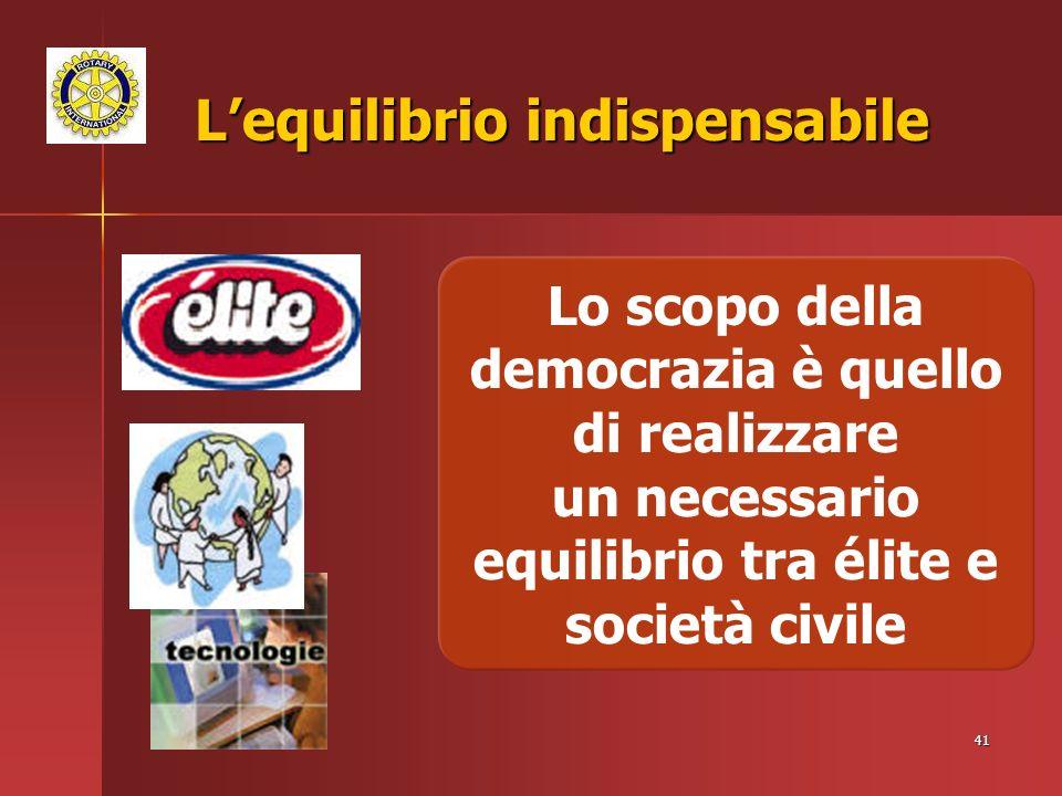 41 Lequilibrio indispensabile Lo scopo della democrazia è quello di realizzare un necessario equilibrio tra élite e società civile