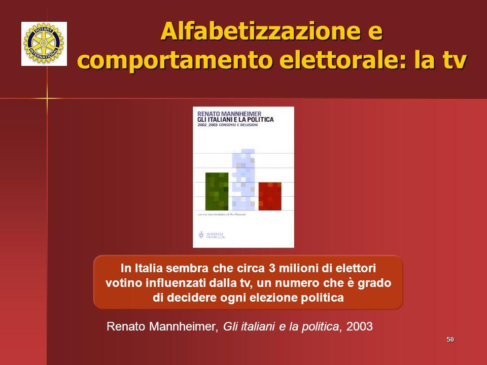50 Alfabetizzazione e comportamento elettorale: la tv In Italia sembra che circa 3 milioni di elettori votino influenzati dalla tv, un numero che è grado di decidere ogni elezione politica Renato Mannheimer, Gli italiani e la politica, 2003