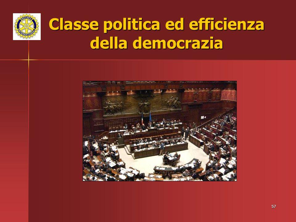 57 Classe politica ed efficienza della democrazia