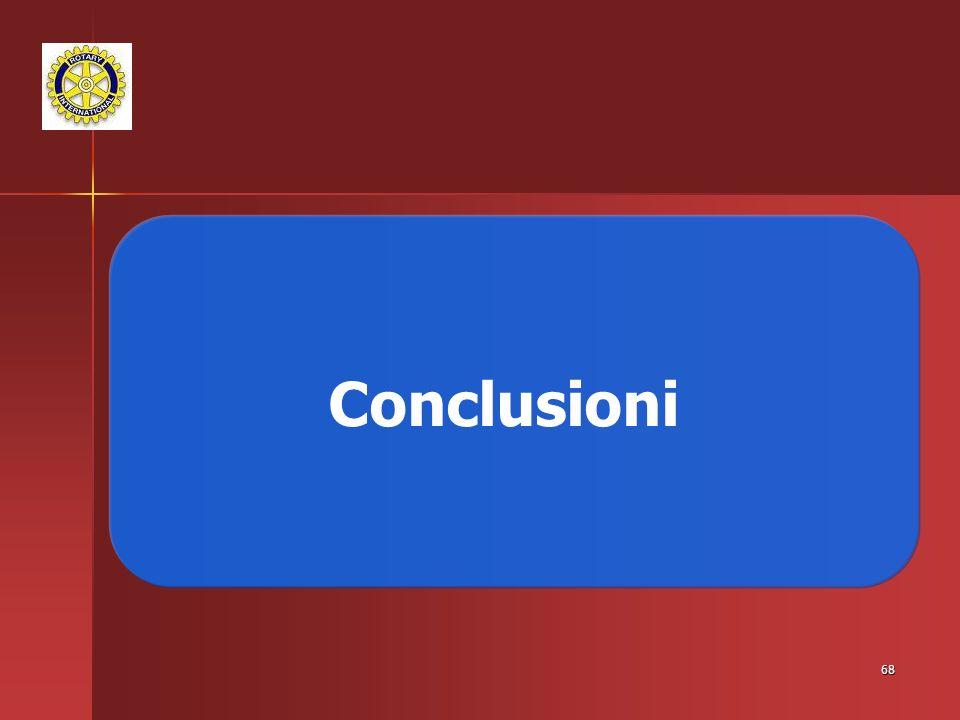 68 Conclusioni