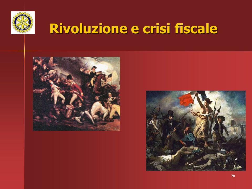 70 Rivoluzione e crisi fiscale
