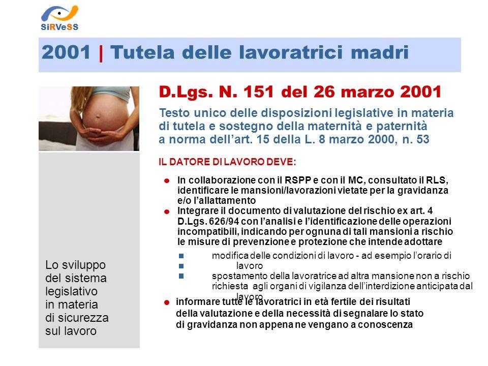 Lo sviluppo del sistema legislativo in materia di sicurezza sul lavoro LAVORO NOTTURNO D.Lgs.