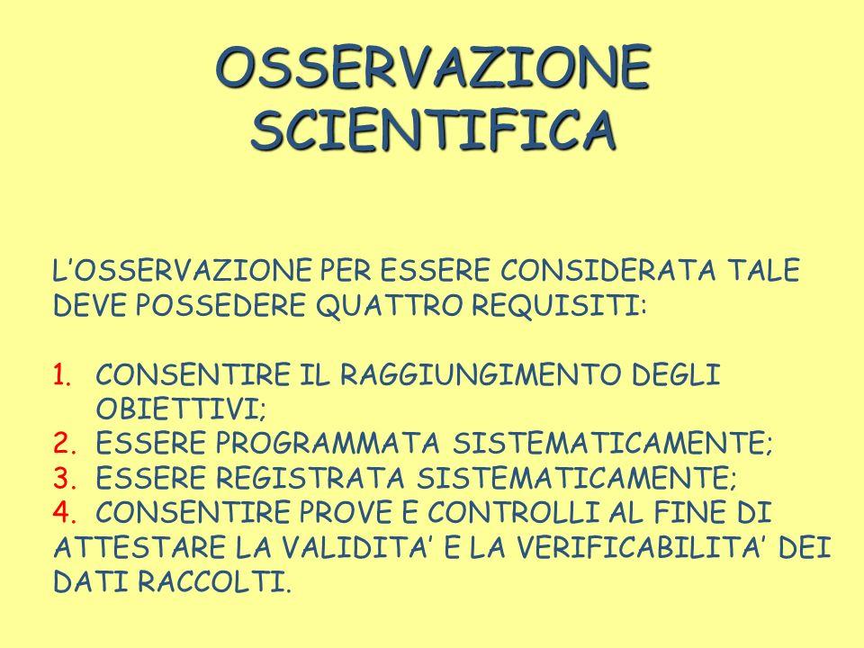OSSERVAZIONE SCIENTIFICA LOSSERVAZIONE PER ESSERE CONSIDERATA TALE DEVE POSSEDERE QUATTRO REQUISITI: 1.CONSENTIRE IL RAGGIUNGIMENTO DEGLI OBIETTIVI; 2