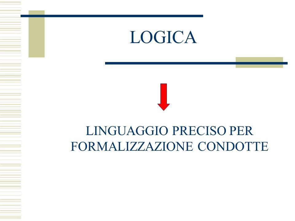 LOGICA LINGUAGGIO PRECISO PER FORMALIZZAZIONE CONDOTTE