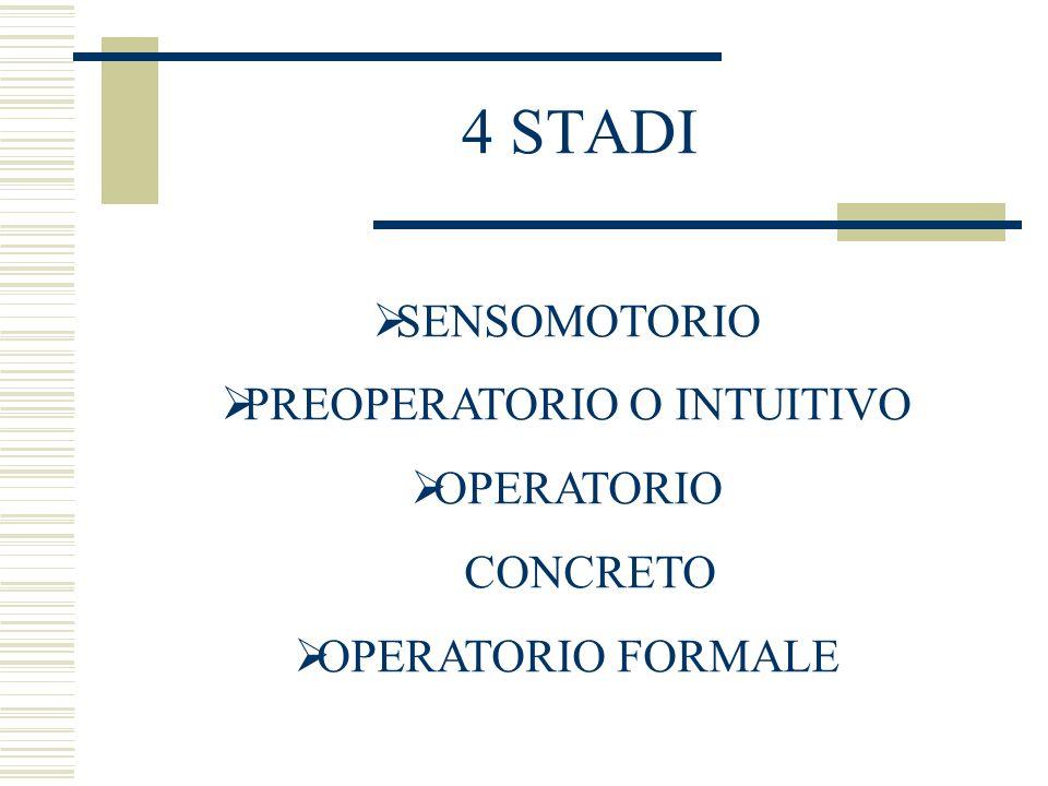 4 STADI SENSOMOTORIO PREOPERATORIO O INTUITIVO OPERATORIO CONCRETO OPERATORIO FORMALE