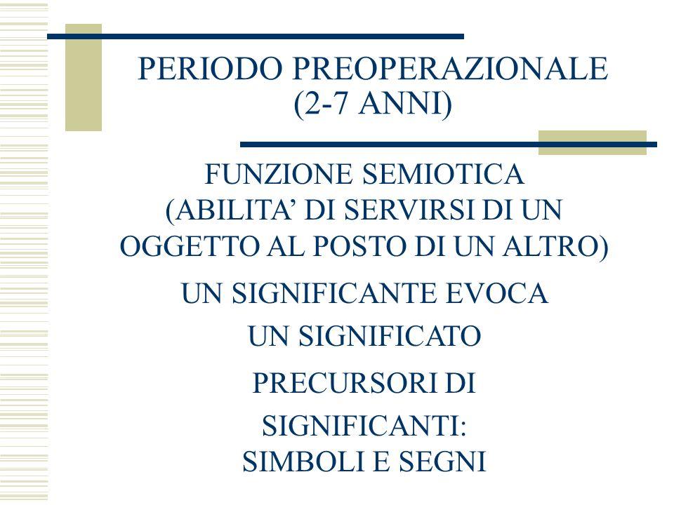 PERIODO PREOPERAZIONALE (2-7 ANNI) FUNZIONE SEMIOTICA (ABILITA DI SERVIRSI DI UN OGGETTO AL POSTO DI UN ALTRO) UN SIGNIFICANTE EVOCA UN SIGNIFICATO PRECURSORI DI SIGNIFICANTI: SIMBOLI E SEGNI