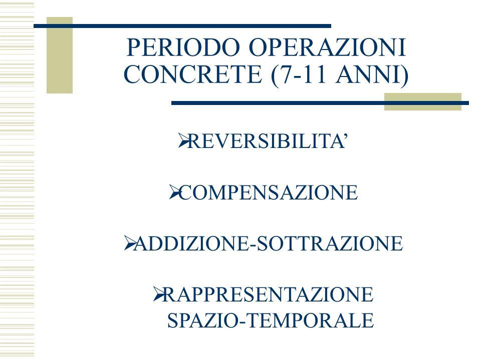 PERIODO OPERAZIONI CONCRETE (7-11 ANNI) REVERSIBILITA COMPENSAZIONE ADDIZIONE-SOTTRAZIONE RAPPRESENTAZIONE SPAZIO-TEMPORALE
