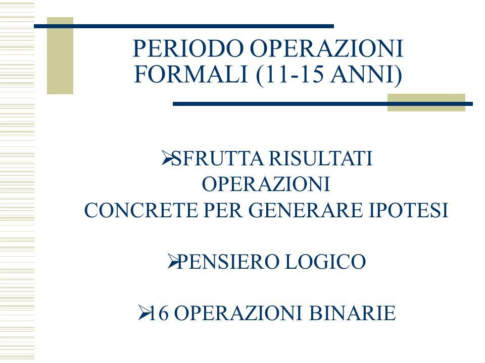 PERIODO OPERAZIONI FORMALI (11-15 ANNI) SFRUTTA RISULTATI OPERAZIONI CONCRETE PER GENERARE IPOTESI PENSIERO LOGICO 16 OPERAZIONI BINARIE