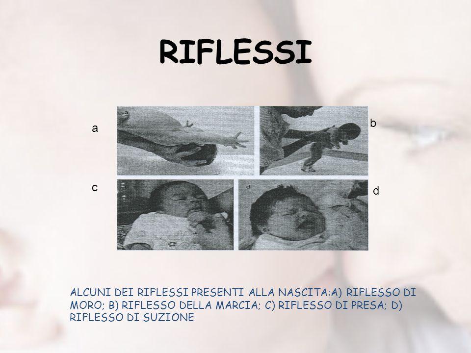 RIFLESSI ALCUNI DEI RIFLESSI PRESENTI ALLA NASCITA:A) RIFLESSO DI MORO; B) RIFLESSO DELLA MARCIA; C) RIFLESSO DI PRESA; D) RIFLESSO DI SUZIONE a b c d