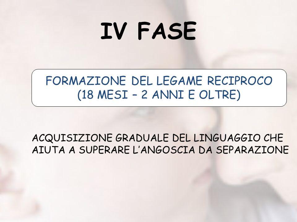 IV FASE FORMAZIONE DEL LEGAME RECIPROCO (18 MESI – 2 ANNI E OLTRE) ACQUISIZIONE GRADUALE DEL LINGUAGGIO CHE AIUTA A SUPERARE LANGOSCIA DA SEPARAZIONE