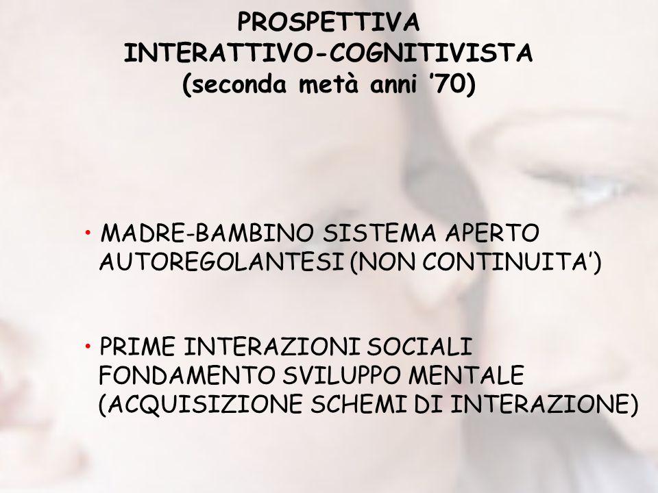 PROSPETTIVA INTERATTIVO-COGNITIVISTA (seconda metà anni 70) MADRE-BAMBINO SISTEMA APERTO AUTOREGOLANTESI (NON CONTINUITA) PRIME INTERAZIONI SOCIALI FONDAMENTO SVILUPPO MENTALE (ACQUISIZIONE SCHEMI DI INTERAZIONE)