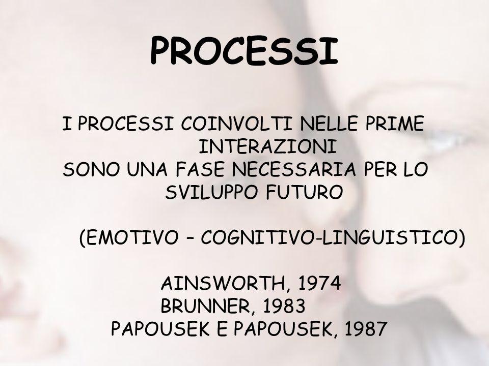 PROCESSI I PROCESSI COINVOLTI NELLE PRIME INTERAZIONI SONO UNA FASE NECESSARIA PER LO SVILUPPO FUTURO (EMOTIVO – COGNITIVO-LINGUISTICO) AINSWORTH, 1974 BRUNNER, 1983 PAPOUSEK E PAPOUSEK, 1987