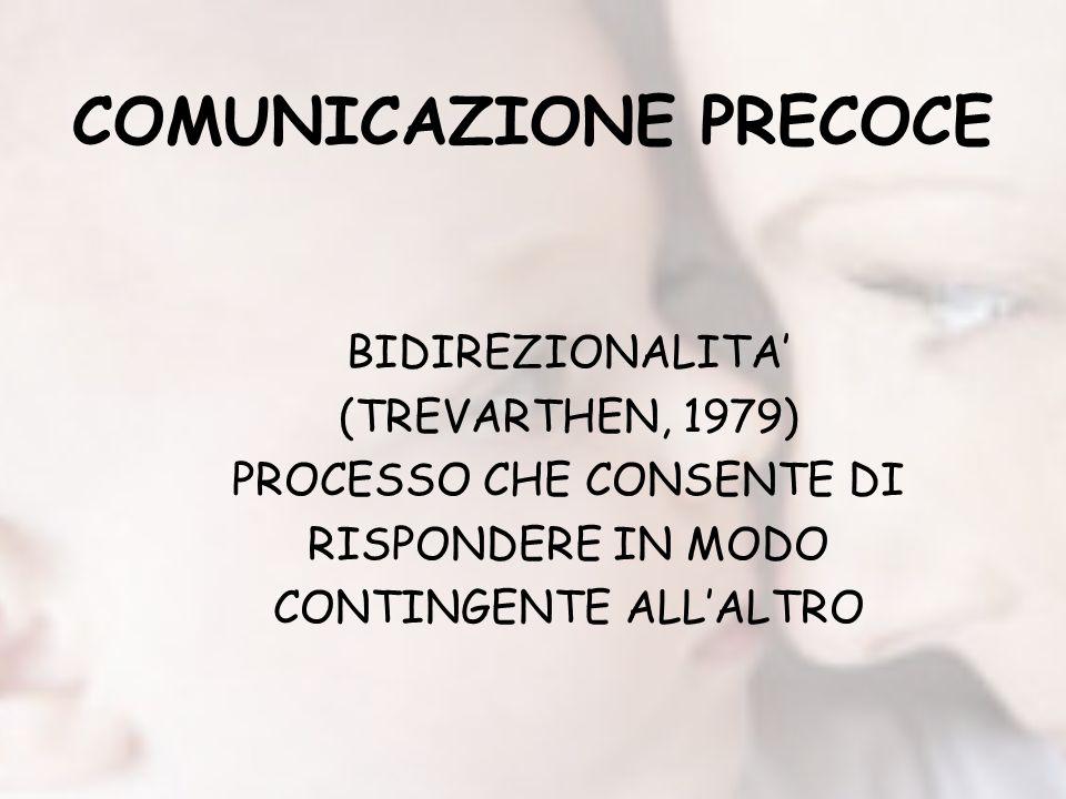 COMUNICAZIONE PRECOCE BIDIREZIONALITA (TREVARTHEN, 1979) PROCESSO CHE CONSENTE DI RISPONDERE IN MODO CONTINGENTE ALLALTRO