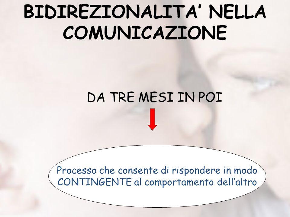 BIDIREZIONALITA NELLA COMUNICAZIONE DA TRE MESI IN POI Processo che consente di rispondere in modo CONTINGENTE al comportamento dellaltro