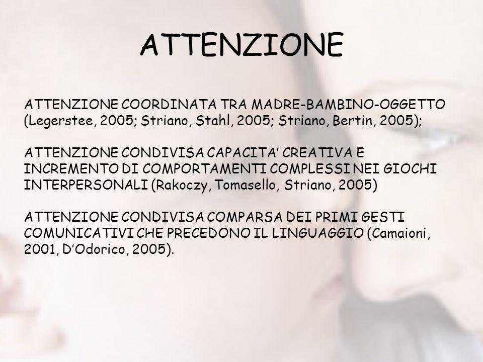 ATTENZIONE ATTENZIONE COORDINATA TRA MADRE-BAMBINO-OGGETTO (Legerstee, 2005; Striano, Stahl, 2005; Striano, Bertin, 2005); ATTENZIONE CONDIVISA CAPACITA CREATIVA E INCREMENTO DI COMPORTAMENTI COMPLESSI NEI GIOCHI INTERPERSONALI (Rakoczy, Tomasello, Striano, 2005) ATTENZIONE CONDIVISA COMPARSA DEI PRIMI GESTI COMUNICATIVI CHE PRECEDONO IL LINGUAGGIO (Camaioni, 2001, DOdorico, 2005).