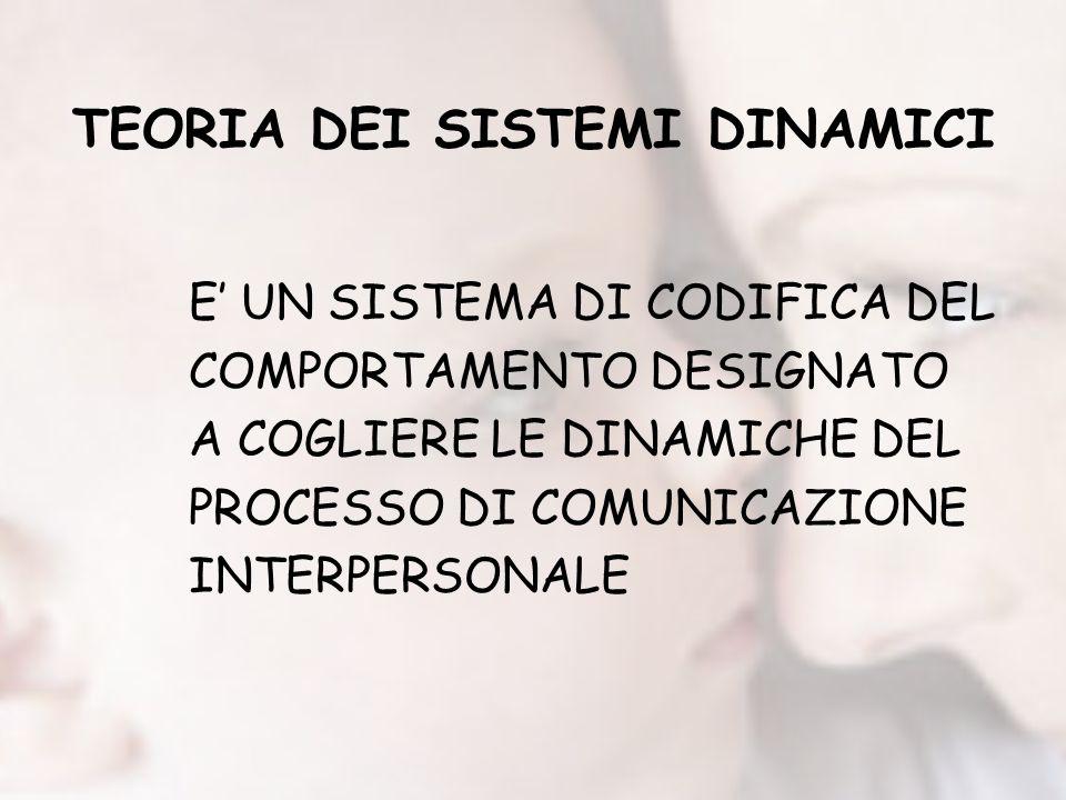 TEORIA DEI SISTEMI DINAMICI E UN SISTEMA DI CODIFICA DEL COMPORTAMENTO DESIGNATO A COGLIERE LE DINAMICHE DEL PROCESSO DI COMUNICAZIONE INTERPERSONALE