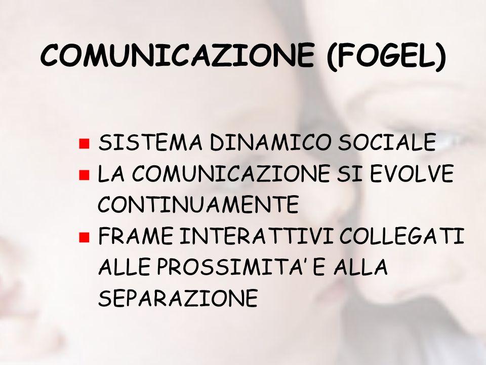COMUNICAZIONE (FOGEL) SISTEMA DINAMICO SOCIALE LA COMUNICAZIONE SI EVOLVE CONTINUAMENTE FRAME INTERATTIVI COLLEGATI ALLE PROSSIMITA E ALLA SEPARAZIONE