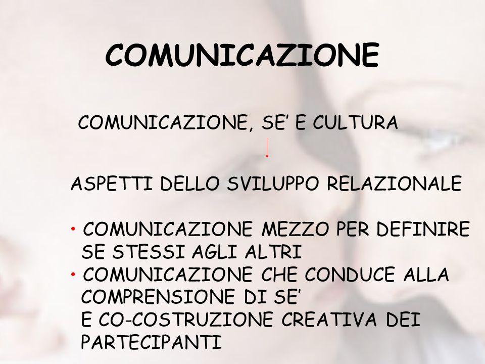 COMUNICAZIONE COMUNICAZIONE, SE E CULTURA ASPETTI DELLO SVILUPPO RELAZIONALE COMUNICAZIONE MEZZO PER DEFINIRE SE STESSI AGLI ALTRI COMUNICAZIONE CHE CONDUCE ALLA COMPRENSIONE DI SE E CO-COSTRUZIONE CREATIVA DEI PARTECIPANTI