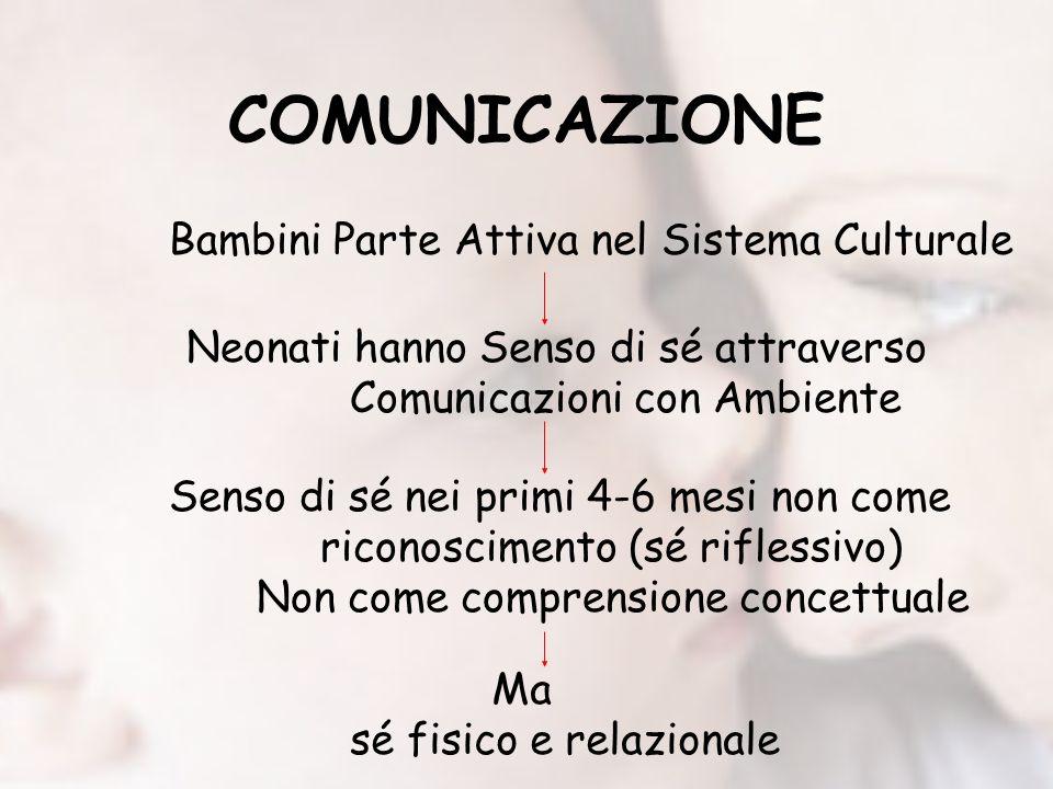 COMUNICAZIONE Bambini Parte Attiva nel Sistema Culturale Neonati hanno Senso di sé attraverso Comunicazioni con Ambiente Senso di sé nei primi 4-6 mesi non come riconoscimento (sé riflessivo) Non come comprensione concettuale Ma sé fisico e relazionale
