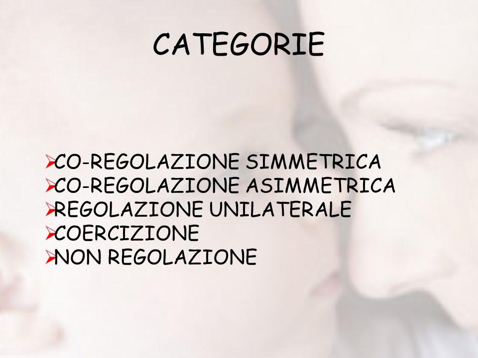 CATEGORIE CO-REGOLAZIONE SIMMETRICA CO-REGOLAZIONE ASIMMETRICA REGOLAZIONE UNILATERALE COERCIZIONE NON REGOLAZIONE