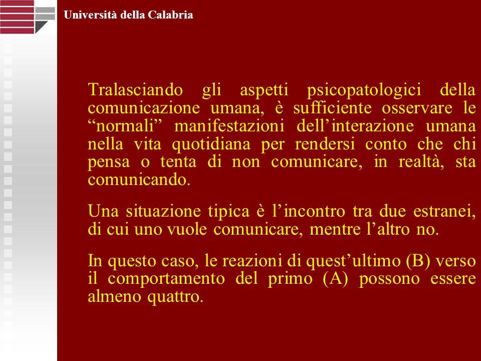 Università della Calabria Tralasciando gli aspetti psicopatologici della comunicazione umana, è sufficiente osservare lenormali manifestazioni dellint