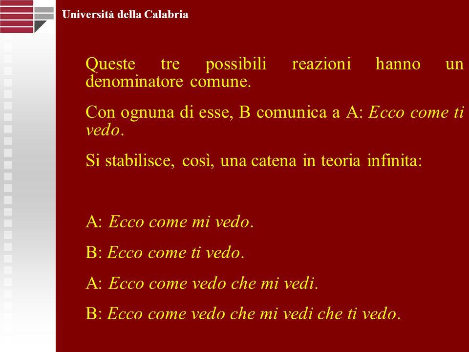 Università della Calabria Queste tre possibili reazioni hanno un denominatore comune. Con ognuna di esse, B comunica a A: Ecco come ti vedo. Si stabil