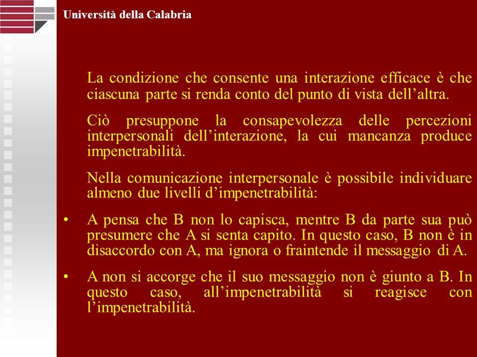 Università della Calabria La condizione che consente una interazione efficace è che ciascuna parte si renda conto del punto di vista dellaltra. Ciò pr
