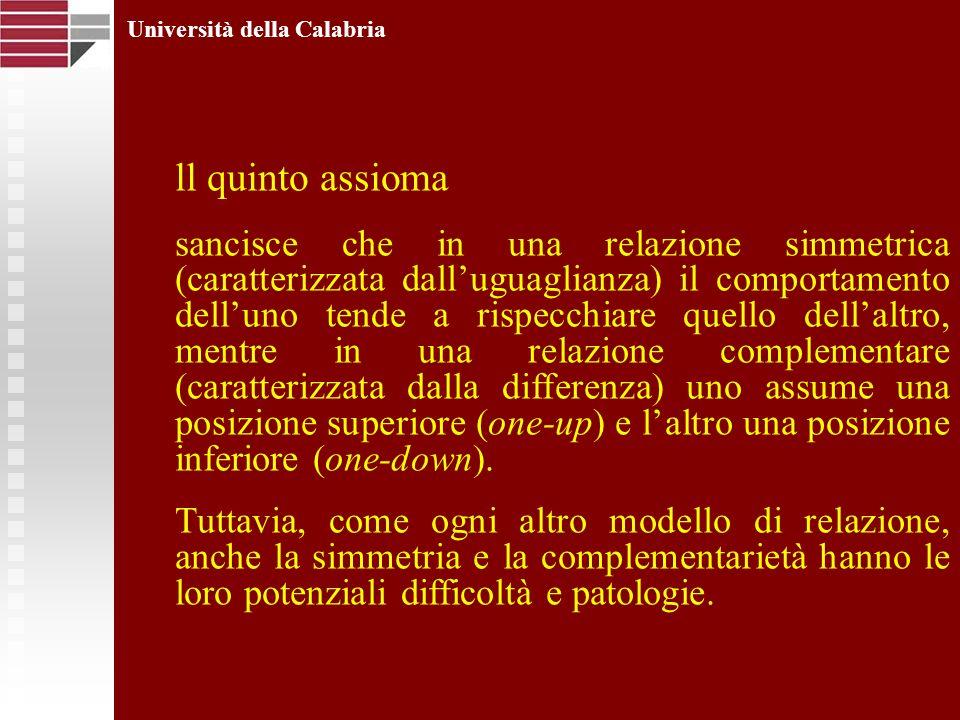 Università della Calabria ll quinto assioma sancisce che in una relazione simmetrica (caratterizzata dalluguaglianza) il comportamento delluno tende a
