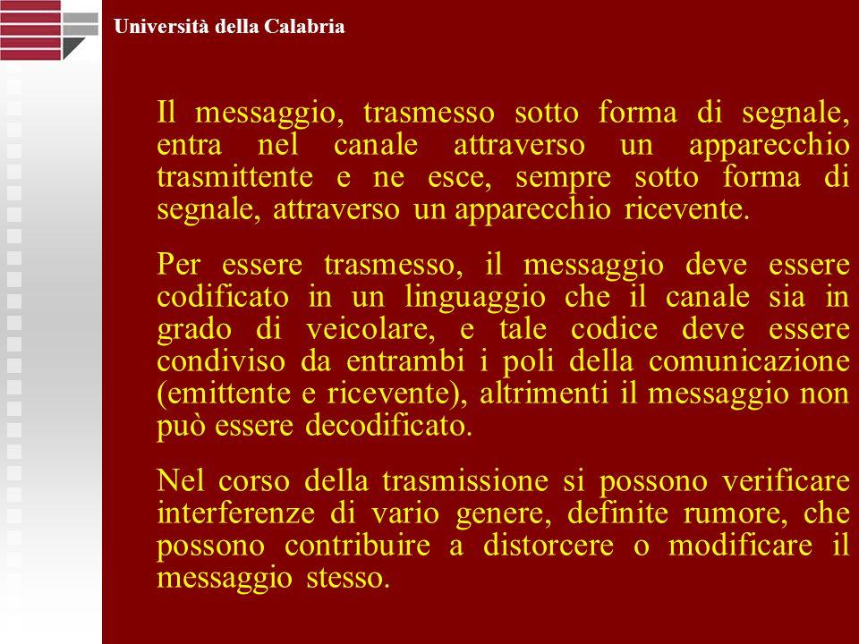 Università della Calabria Il messaggio, trasmesso sotto forma di segnale, entra nel canale attraverso un apparecchio trasmittente e ne esce, sempre so