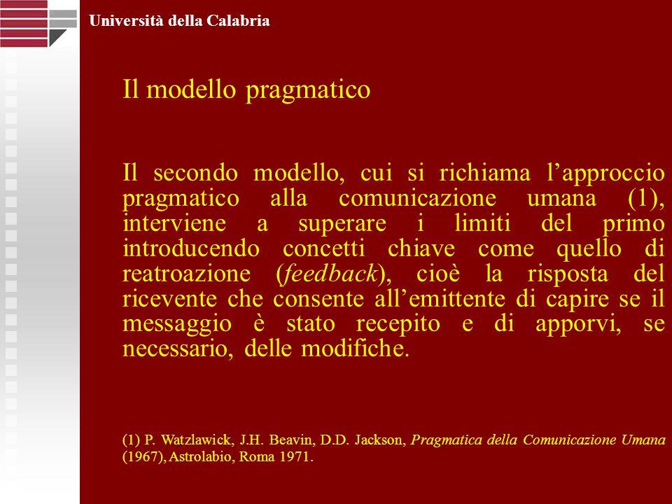 Università della Calabria Il modello pragmatico Il secondo modello, cui si richiama lapproccio pragmatico alla comunicazione umana (1), interviene a s