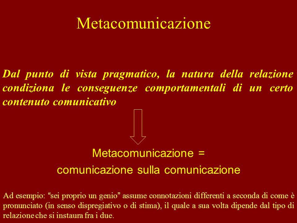 Contenuto e Relazione Il primo aspetto (a) trasmette i dati, il secondo (b) il modo in cui si deve assumere tale comunicazione.