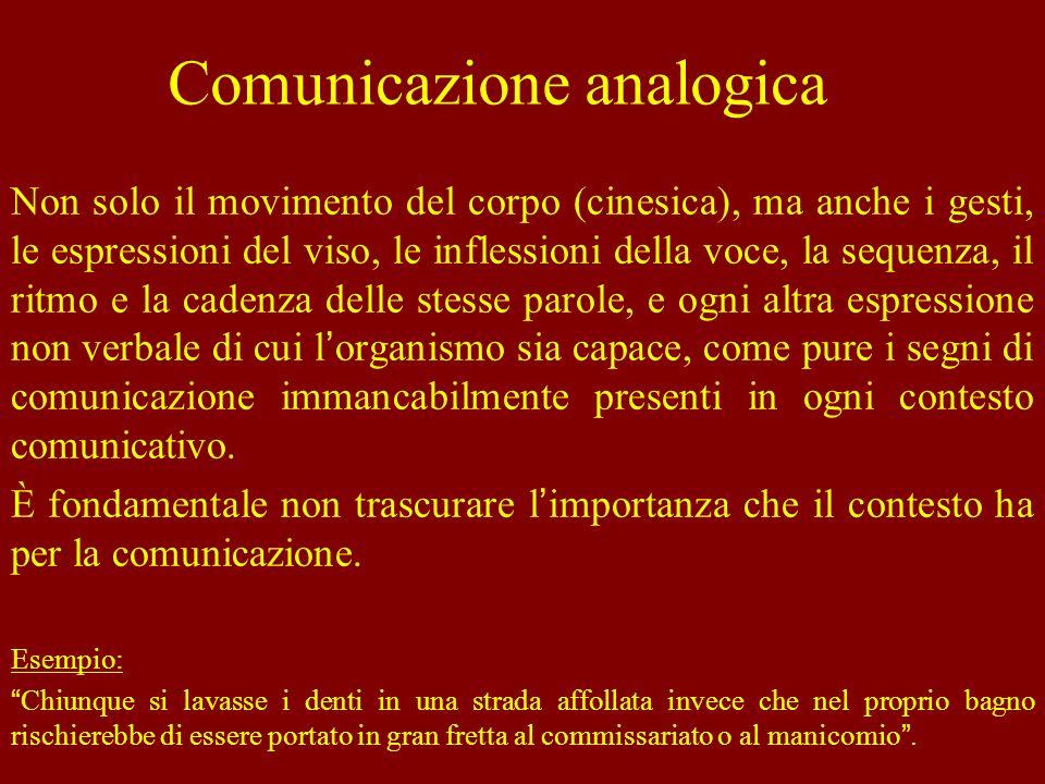 Comunicazione analogica Analogici sono quei segnali che contengono una qualche rappresentazione o immagine del significato a cui si riferiscono: Un disegno ma, anche, un abbraccio
