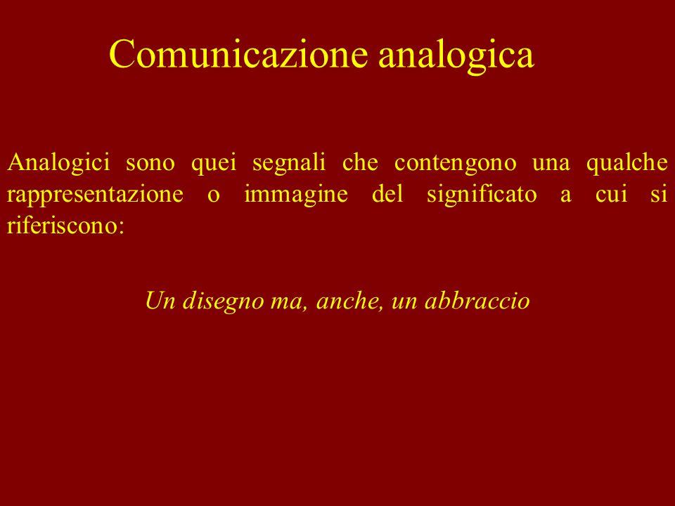 Comunicazione analogica La comunicazione analogica ha radici arcaiche e la sua validità è molto più estesa e generale perché non si basa sullapprendimento di un codice ma su una capacità espressiva congenita analogico