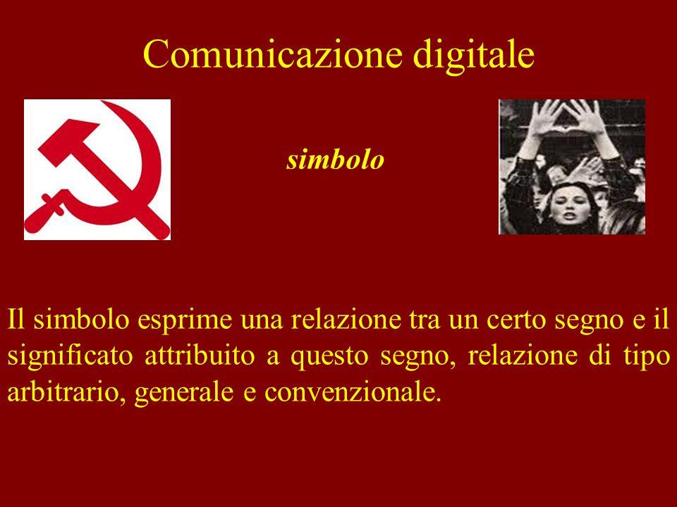 Assiomi della comunicazione 5.