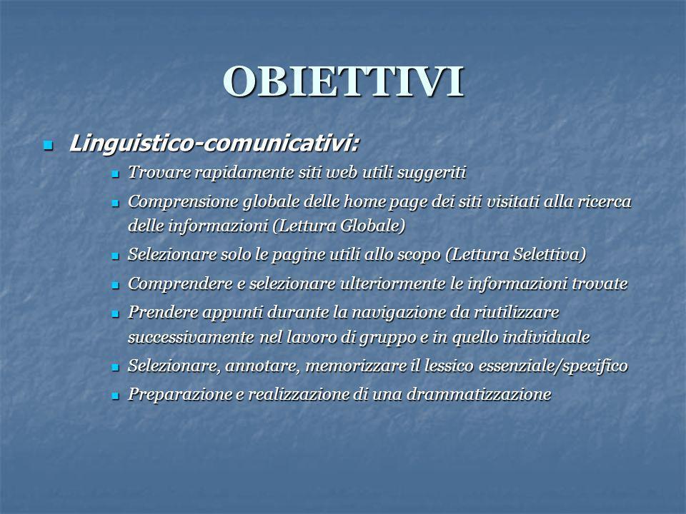 OBIETTIVI Linguistico-comunicativi: Linguistico-comunicativi: Trovare rapidamente siti web utili suggeriti Trovare rapidamente siti web utili suggerit