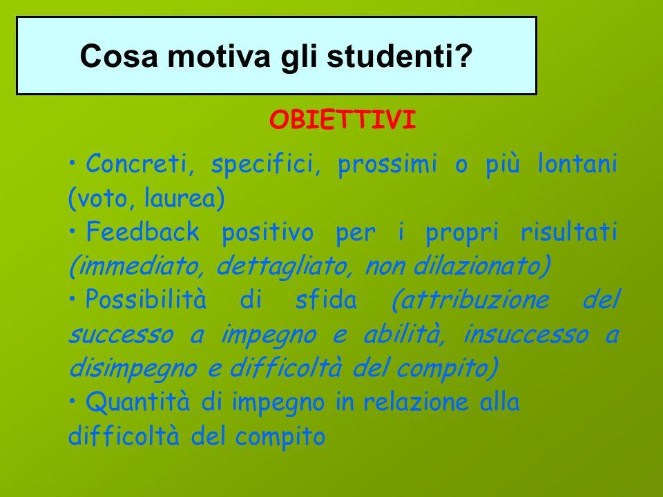 Aspetti motivazionali dello studio: Obiettivi: perché lo studente studia Senso di autoefficacia: concetto di sé, quanto sono in grado di fare… Credenz