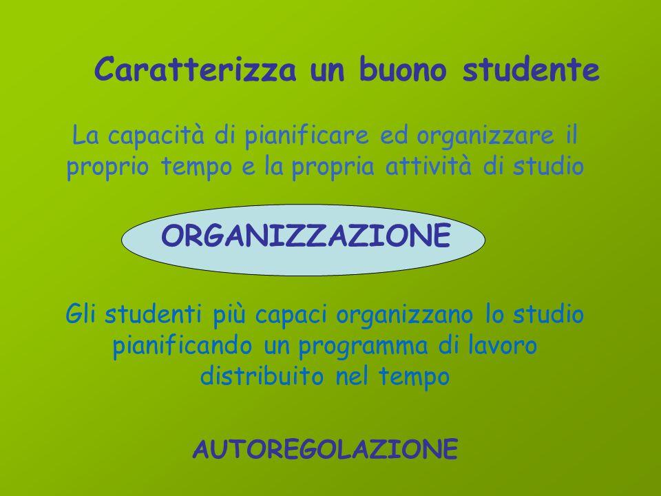 Caratterizza un buono studente La capacità di pianificare ed organizzare il proprio tempo e la propria attività di studio Gli studenti più capaci organizzano lo studio pianificando un programma di lavoro distribuito nel tempo AUTOREGOLAZIONE ORGANIZZAZIONE