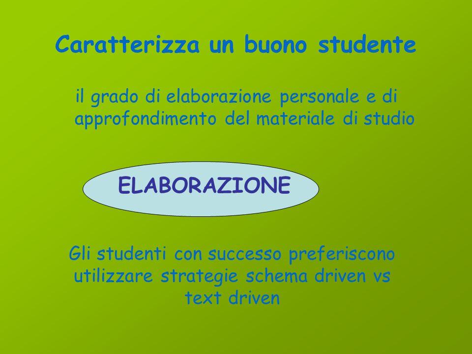 Caratterizza un buono studente La capacità di pianificare ed organizzare il proprio tempo e la propria attività di studio Gli studenti più capaci orga