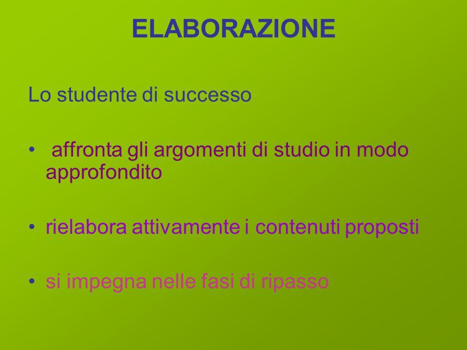 ELABORAZIONE Lo studente di successo affronta gli argomenti di studio in modo approfondito rielabora attivamente i contenuti proposti si impegna nelle fasi di ripasso