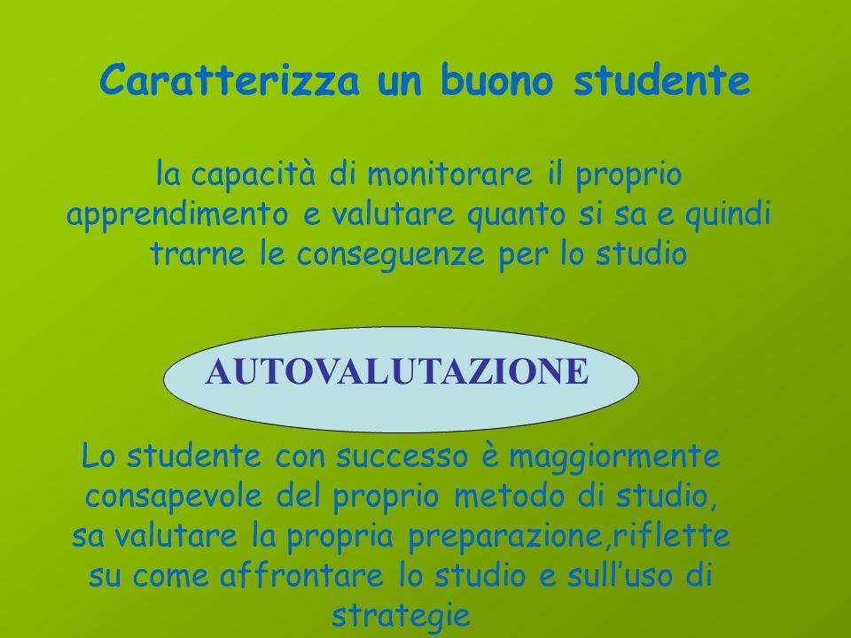 ELABORAZIONE Lo studente di successo affronta gli argomenti di studio in modo approfondito rielabora attivamente i contenuti proposti si impegna nelle
