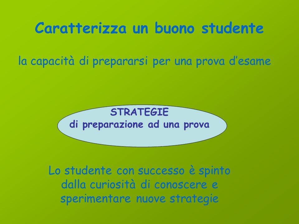 Caratterizza un buono studente la capacità di prepararsi per una prova desame STRATEGIE di preparazione ad una prova Lo studente con successo è spinto dalla curiosità di conoscere e sperimentare nuove strategie