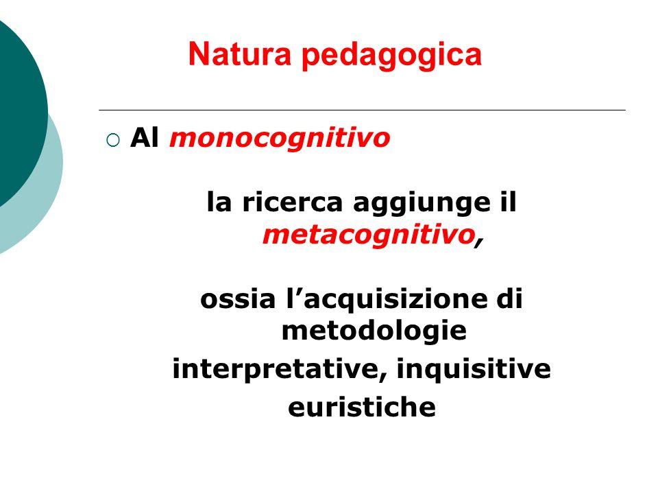 Natura pedagogica Al monocognitivo la ricerca aggiunge il metacognitivo, ossia lacquisizione di metodologie interpretative, inquisitive euristiche